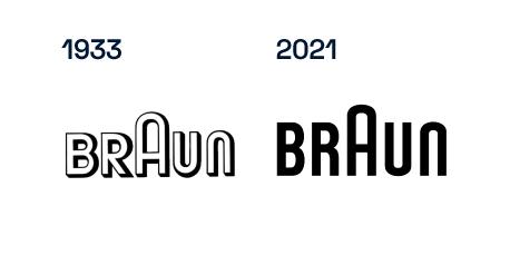 Evolución logo Braun 1933 - 2021